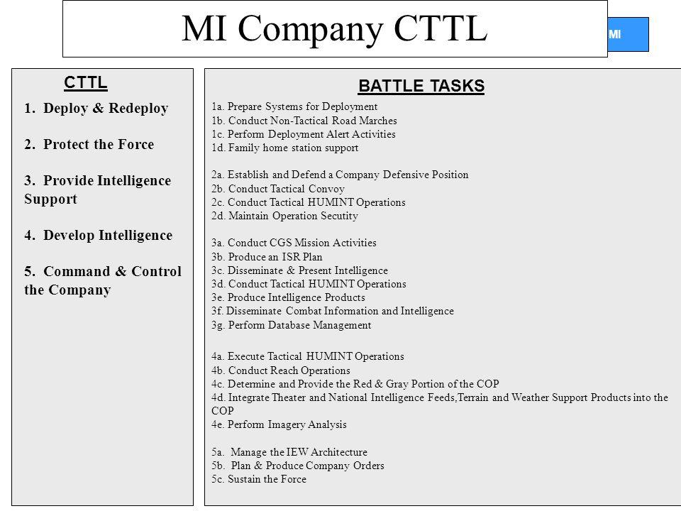 MI Company CTTL CTTL BATTLE TASKS 1. Deploy & Redeploy