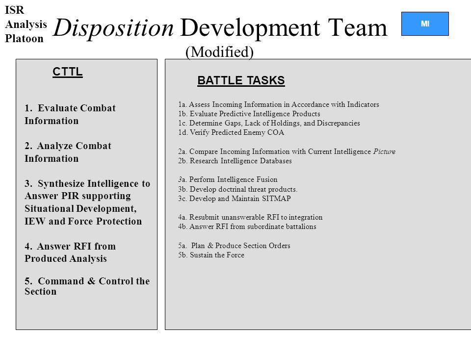 Disposition Development Team