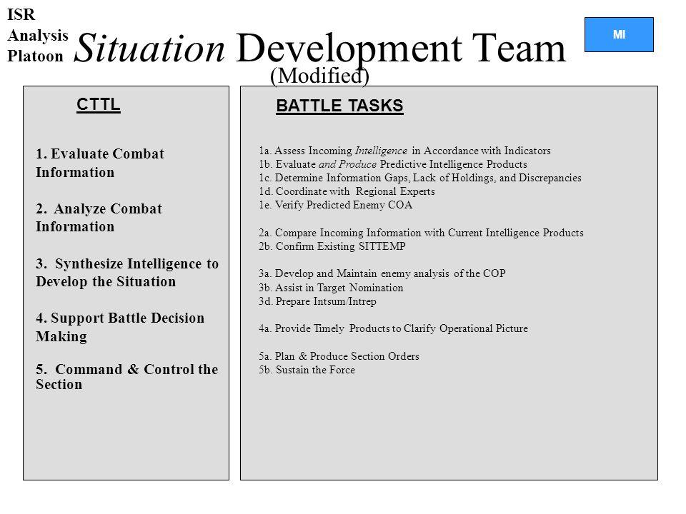 Situation Development Team