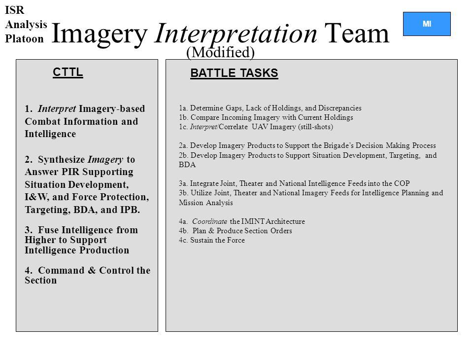 Imagery Interpretation Team