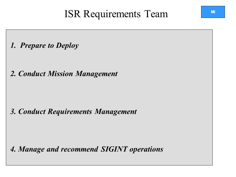 ISR Requirements Team 1. Prepare to Deploy