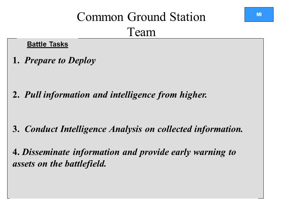 Common Ground Station Team
