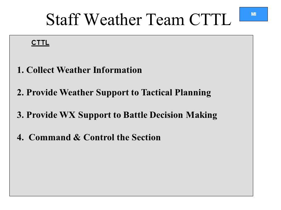 Staff Weather Team CTTL