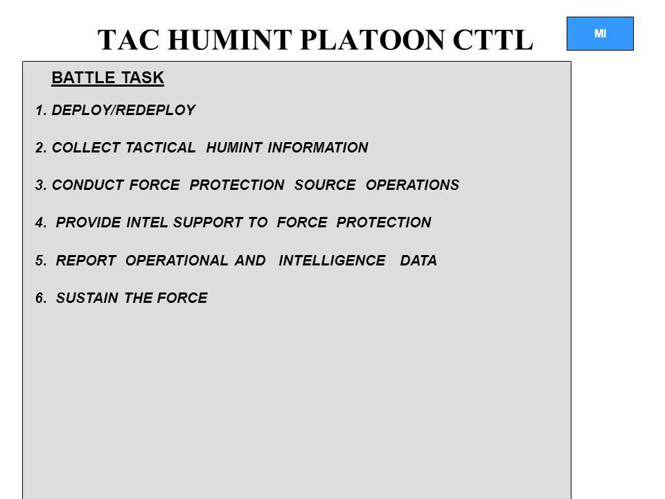 TAC HUMINT PLATOON CTTL
