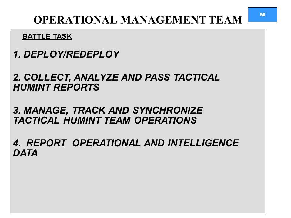 OPERATIONAL MANAGEMENT TEAM