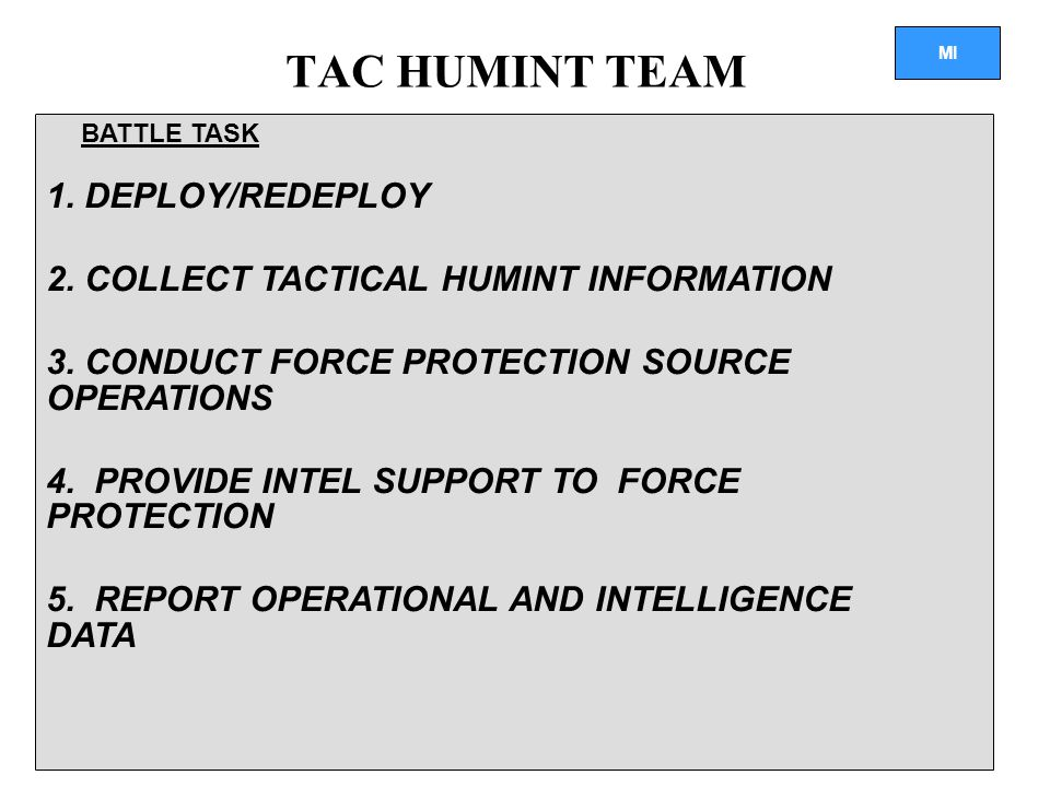 TAC HUMINT TEAM 1. DEPLOY/REDEPLOY