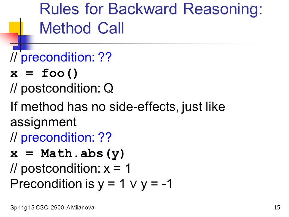 Rules for Backward Reasoning: Method Call