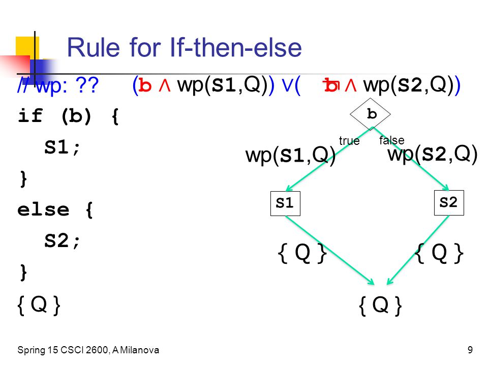 Rule for If-then-else // wp: if (b) { S1; } else { S2; { Q }