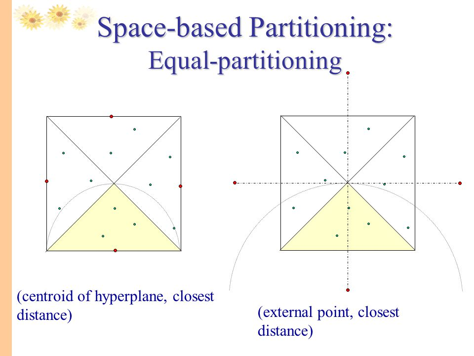 Space-based Partitioning: Equal-partitioning