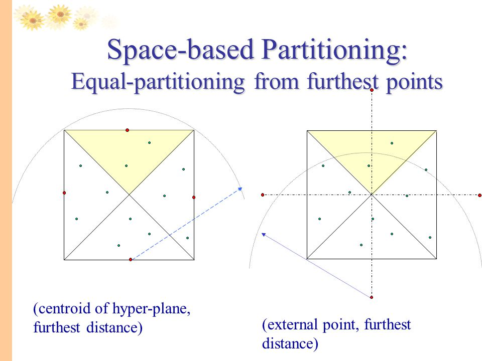 Space-based Partitioning: Equal-partitioning from furthest points