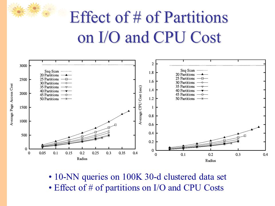 Effect of # of Partitions on I/O and CPU Cost