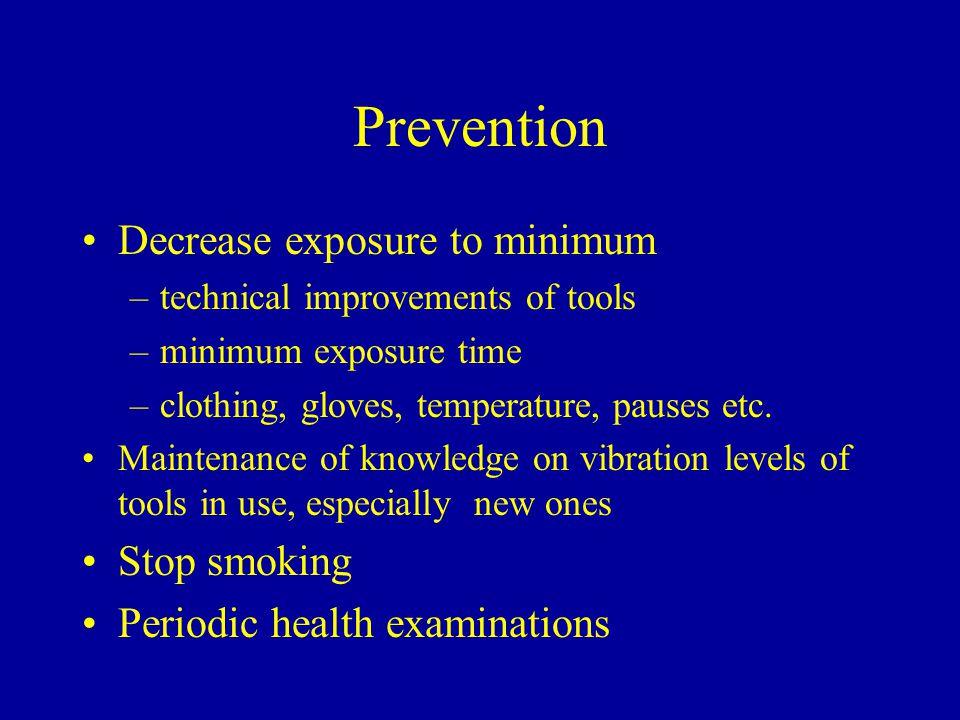 Prevention Decrease exposure to minimum Stop smoking