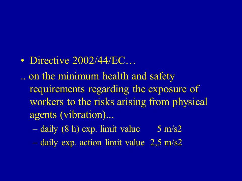 Directive 2002/44/EC…
