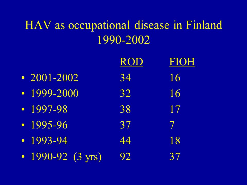 HAV as occupational disease in Finland 1990-2002