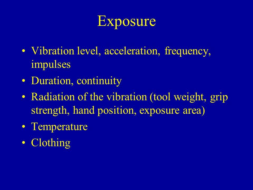 Exposure Vibration level, acceleration, frequency, impulses