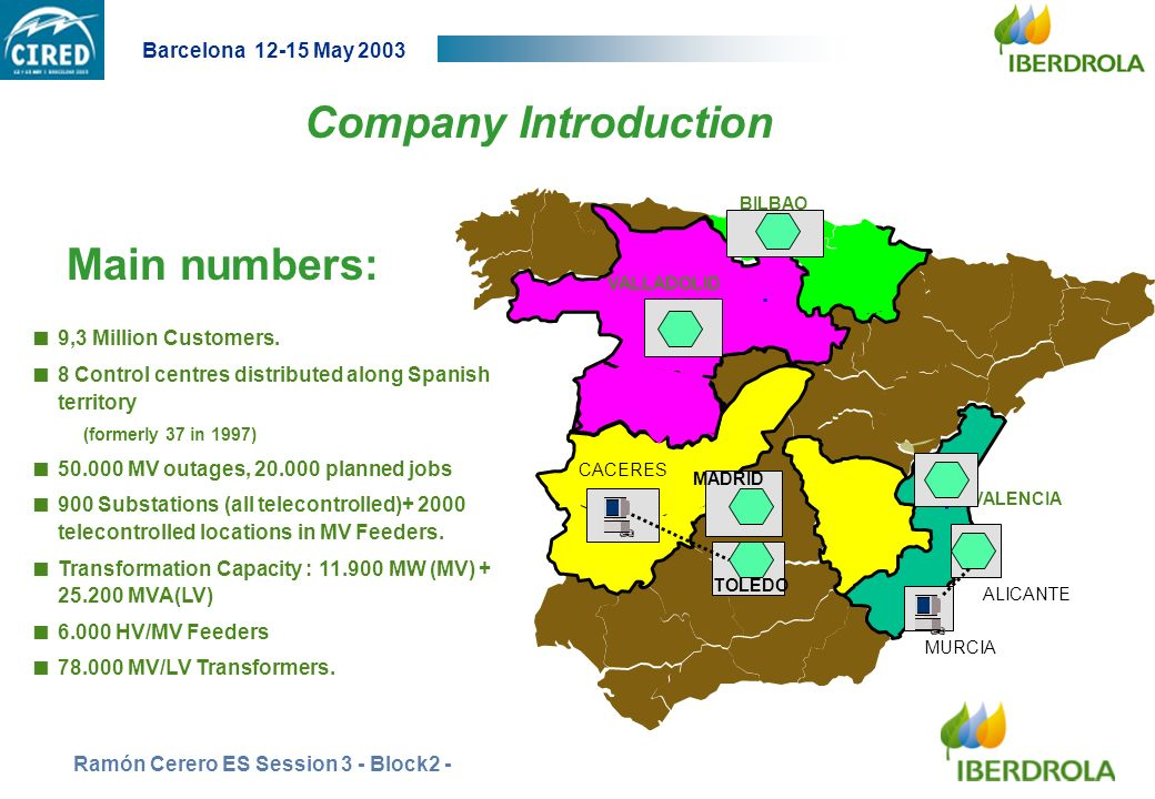 Company Introduction Main numbers: