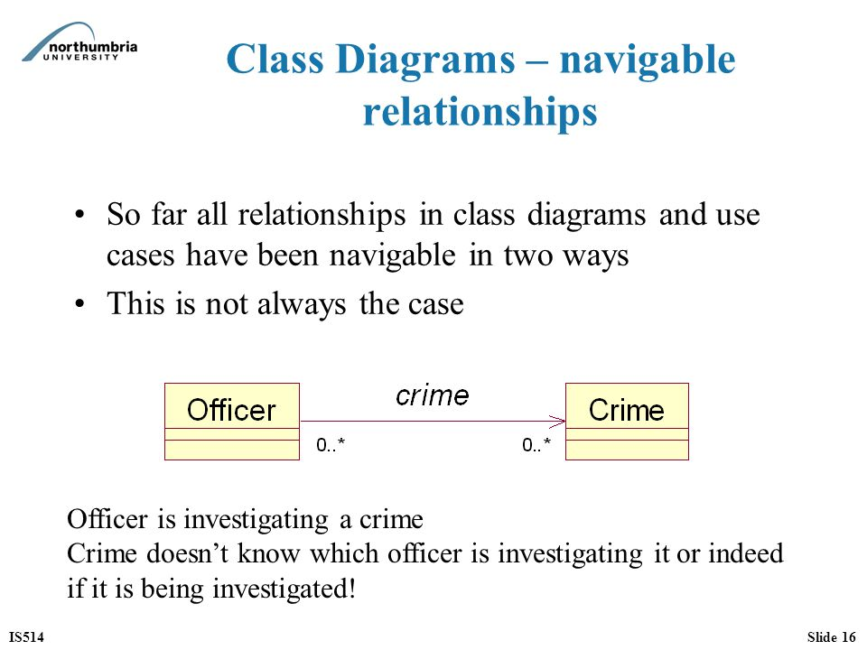 Class Diagrams – navigable relationships