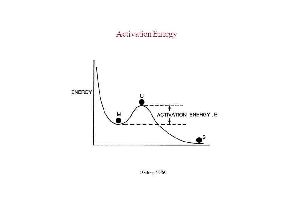 Activation Energy Barker, 1996