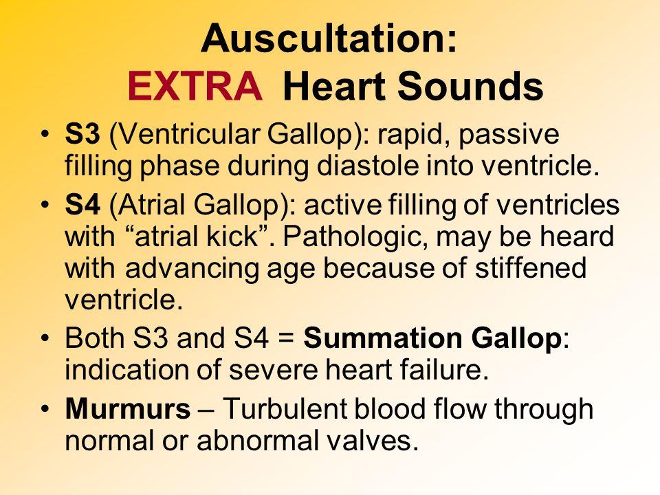 Auscultation: EXTRA Heart Sounds
