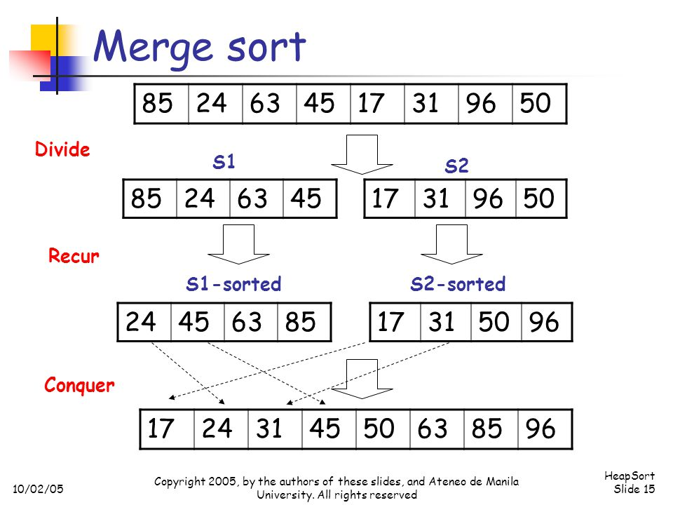 Merge sort 85. 24. 63. 45. 17. 31. 96. 50. Divide. S1. S2. 85. 24. 63. 45. 17. 31. 96.