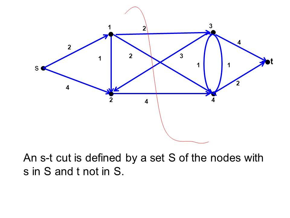 An s-t cut is defined by a set S of the nodes with