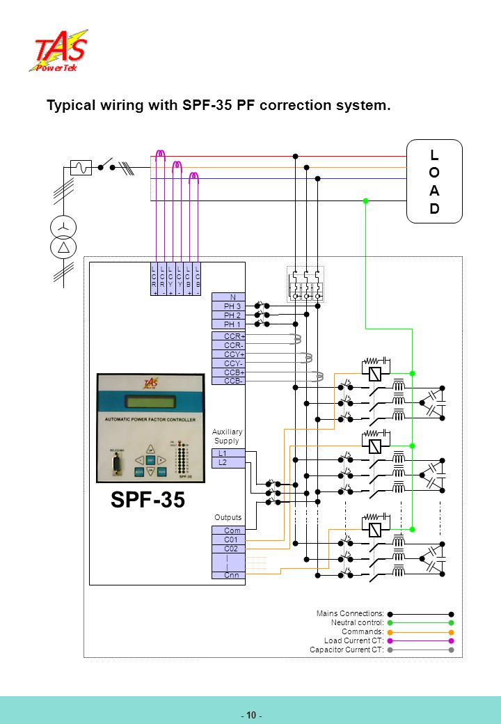 SPF-35 Typical wiring with SPF-35 PF correction system. L O A D - 10 -