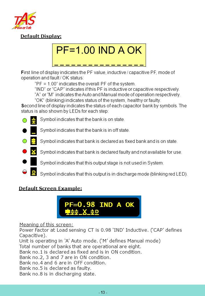 PF=1.00 IND A OK _ _ _ _ _ _ _ _ _ _ _ _ _ _ _ _ PF=0.98 IND A OK D