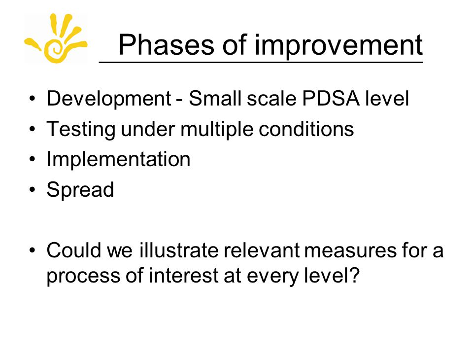 Phases of improvement Development - Small scale PDSA level