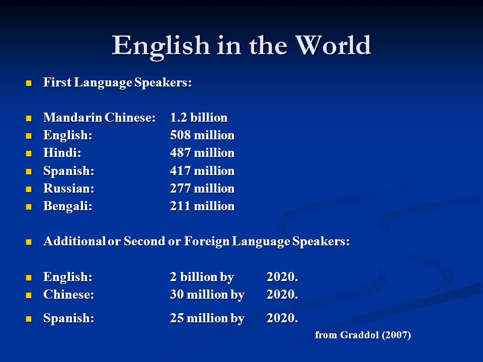 English in the World First Language Speakers: