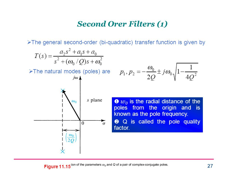 Second Orer Filters (1) The general second-order (bi-quadratic) transfer function is given by. The natural modes (poles) are.