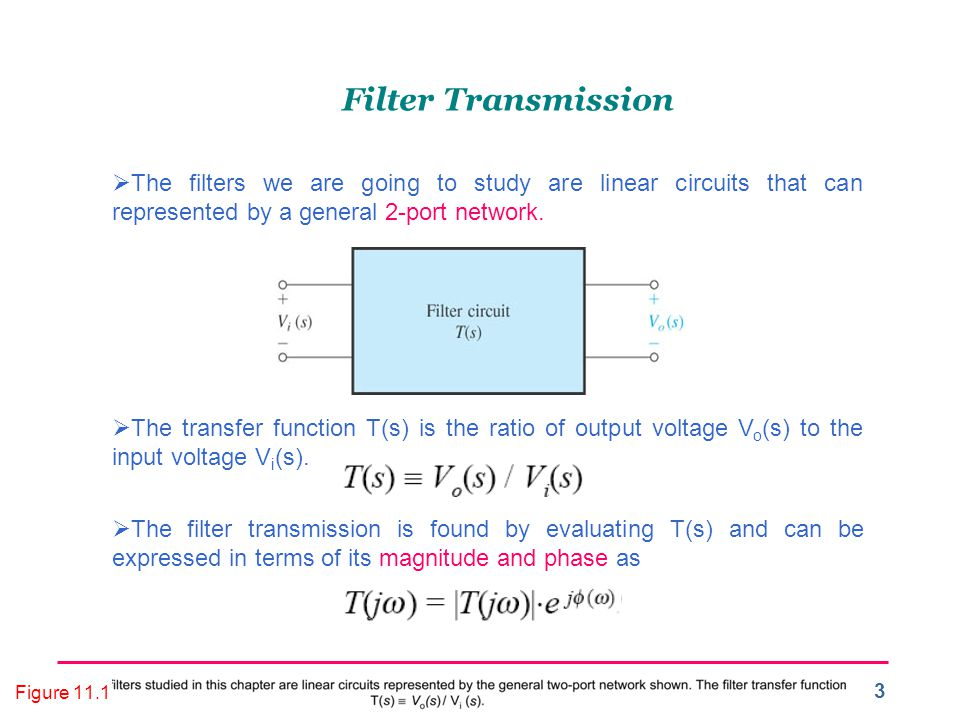 Filter Transmission The filters we are going to study are linear circuits that can represented by a general 2-port network.