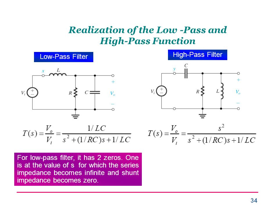 Realization of the Low -Pass and High-Pass Function