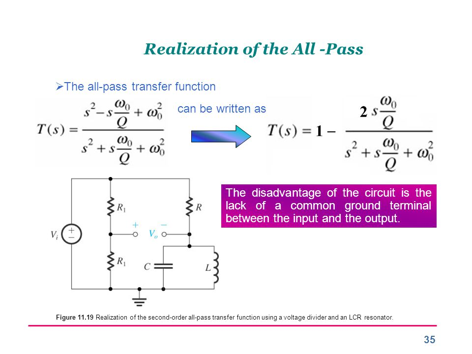 Realization of the All -Pass