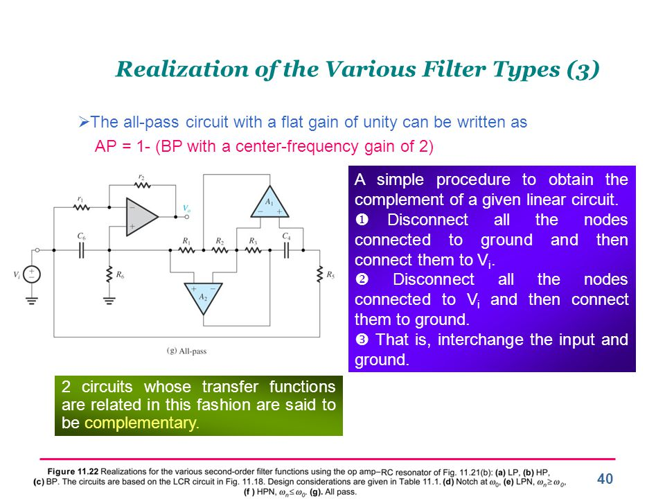 Realization of the Various Filter Types (3)