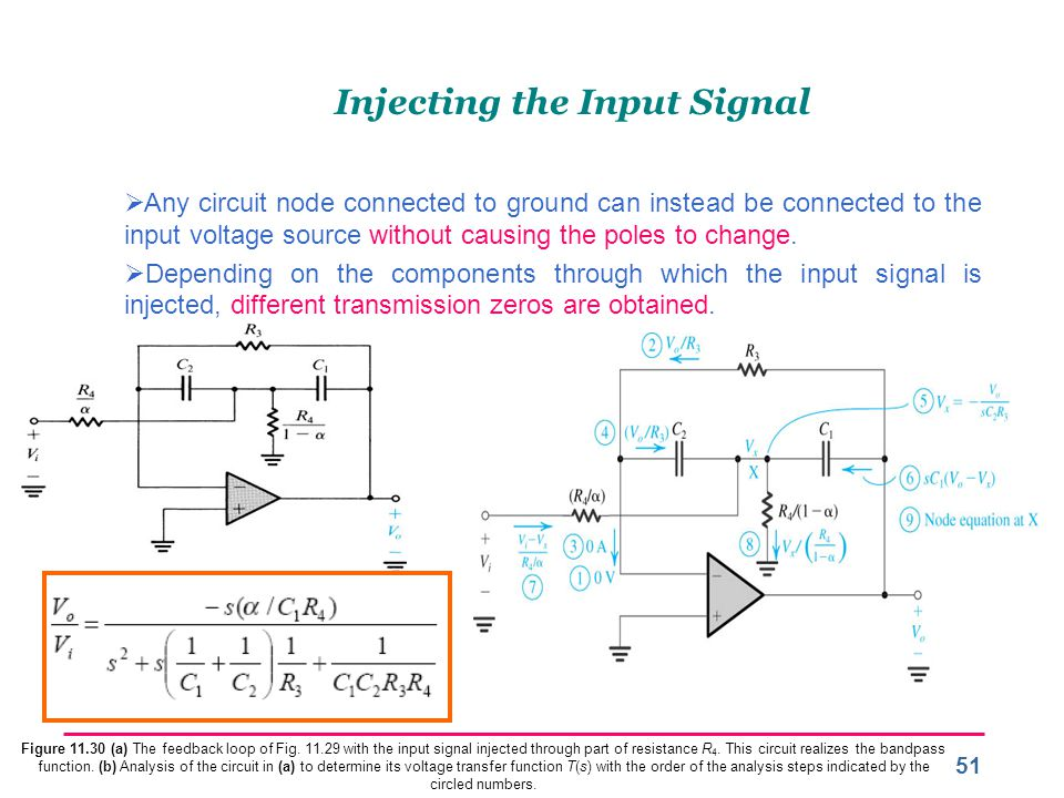 Injecting the Input Signal