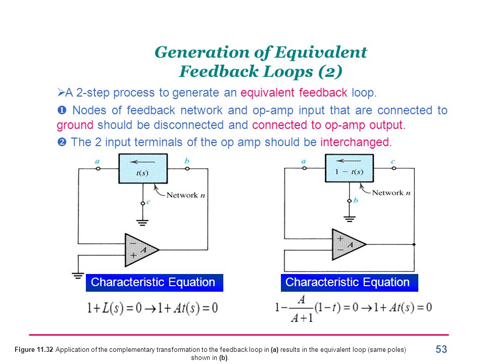 Generation of Equivalent Feedback Loops (2)