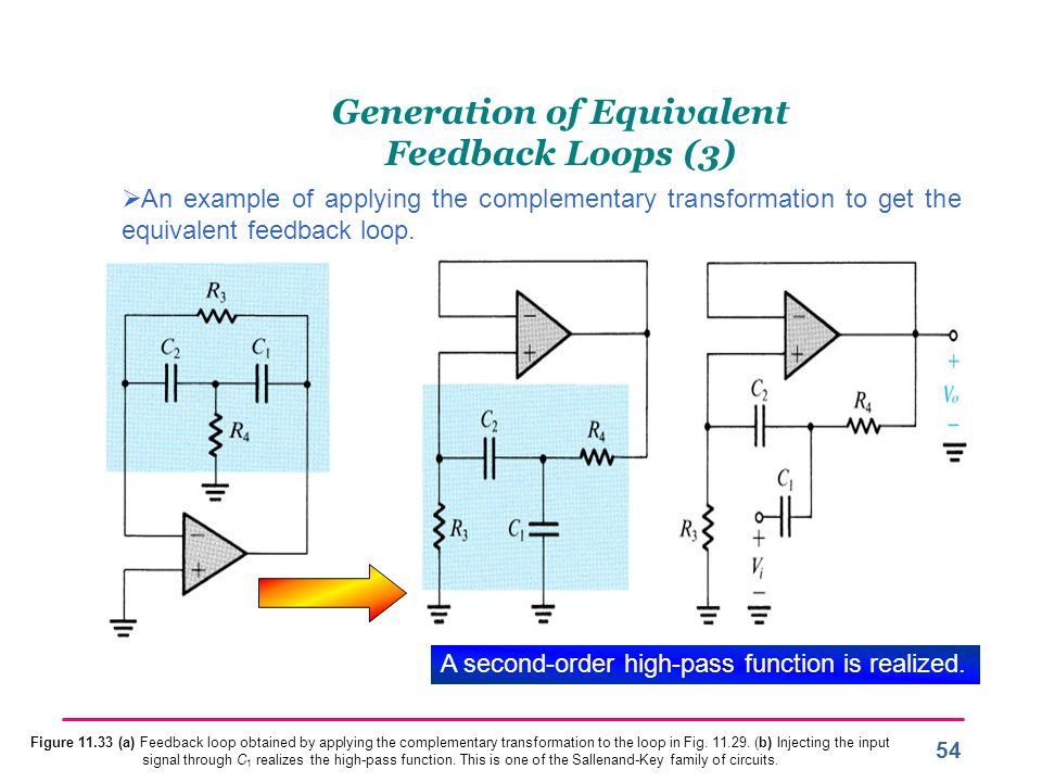 Generation of Equivalent Feedback Loops (3)