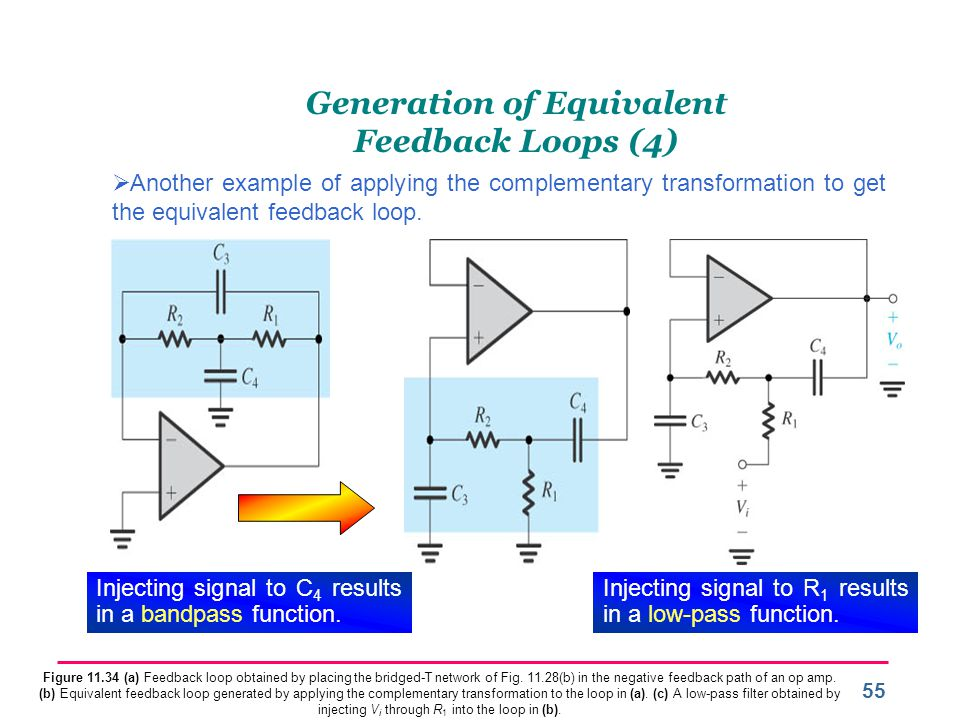 Generation of Equivalent Feedback Loops (4)