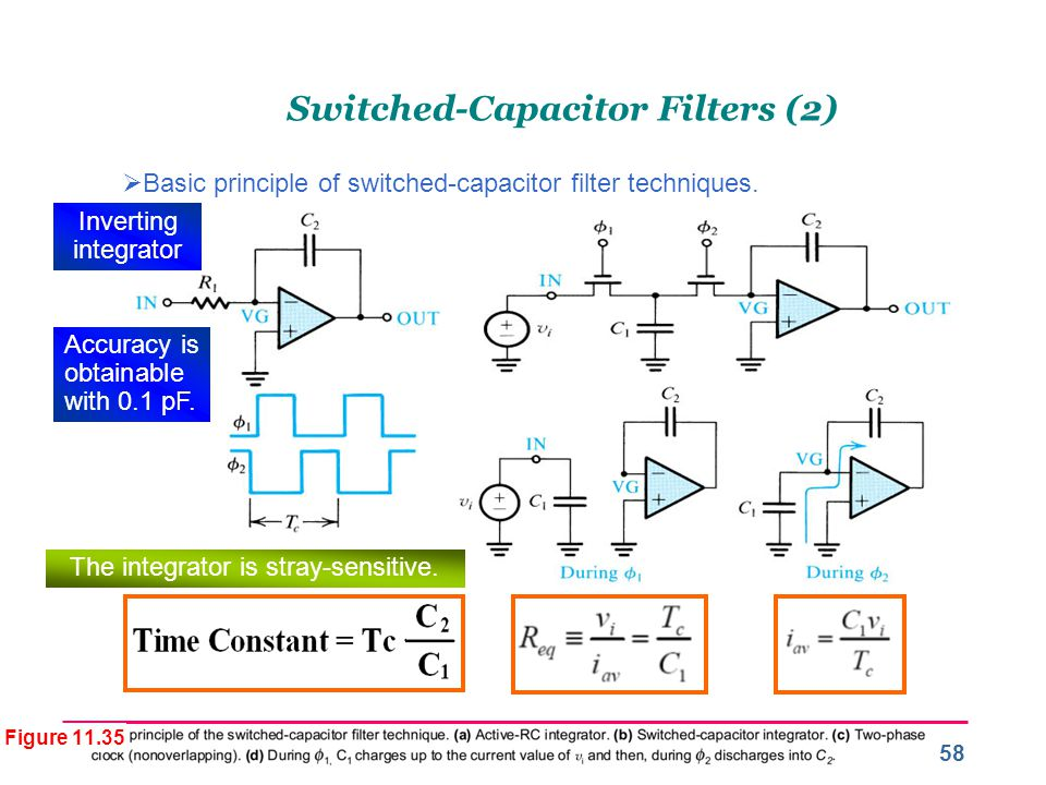 Switched-Capacitor Filters (2)