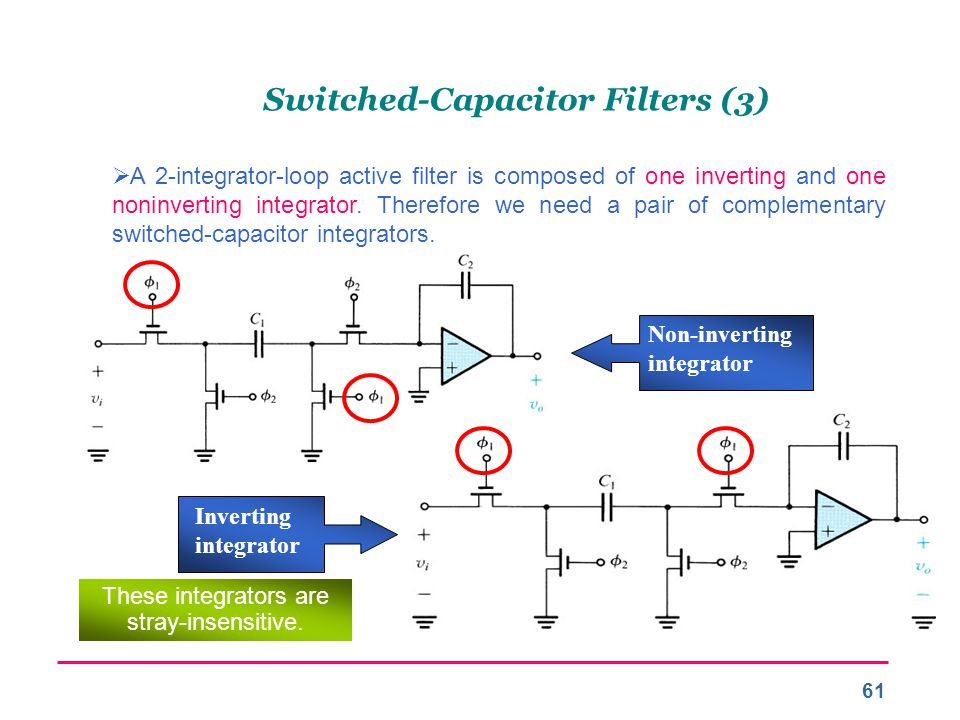 Switched-Capacitor Filters (3)