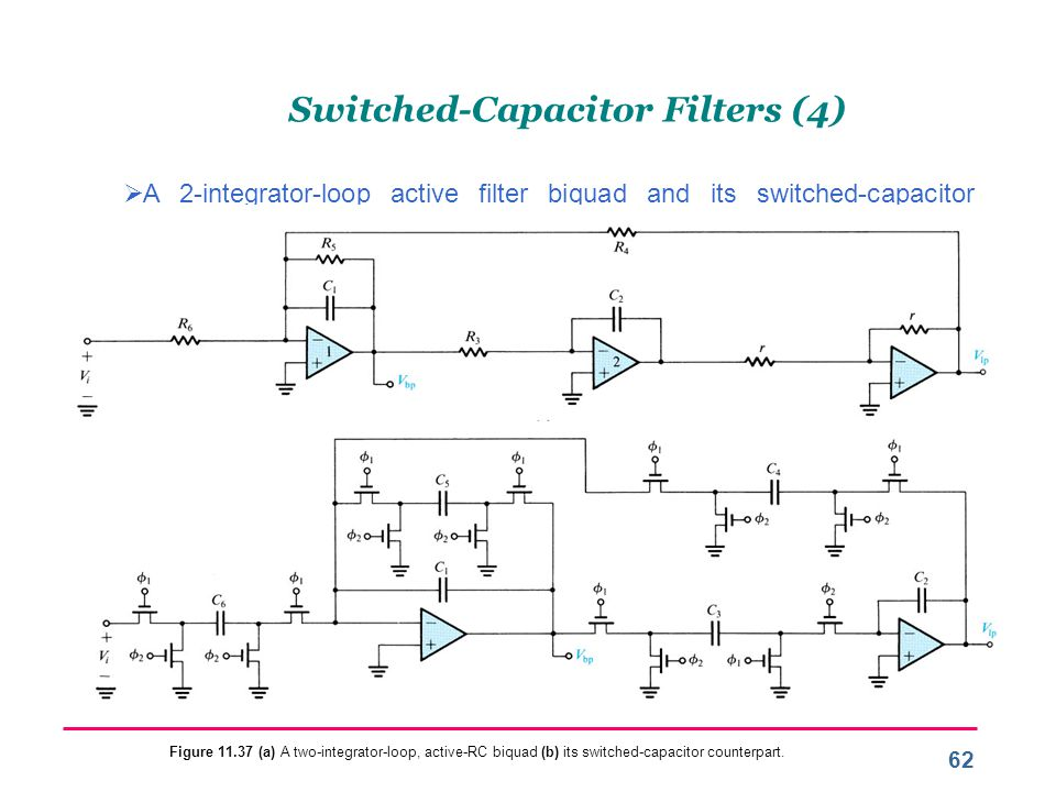Switched-Capacitor Filters (4)