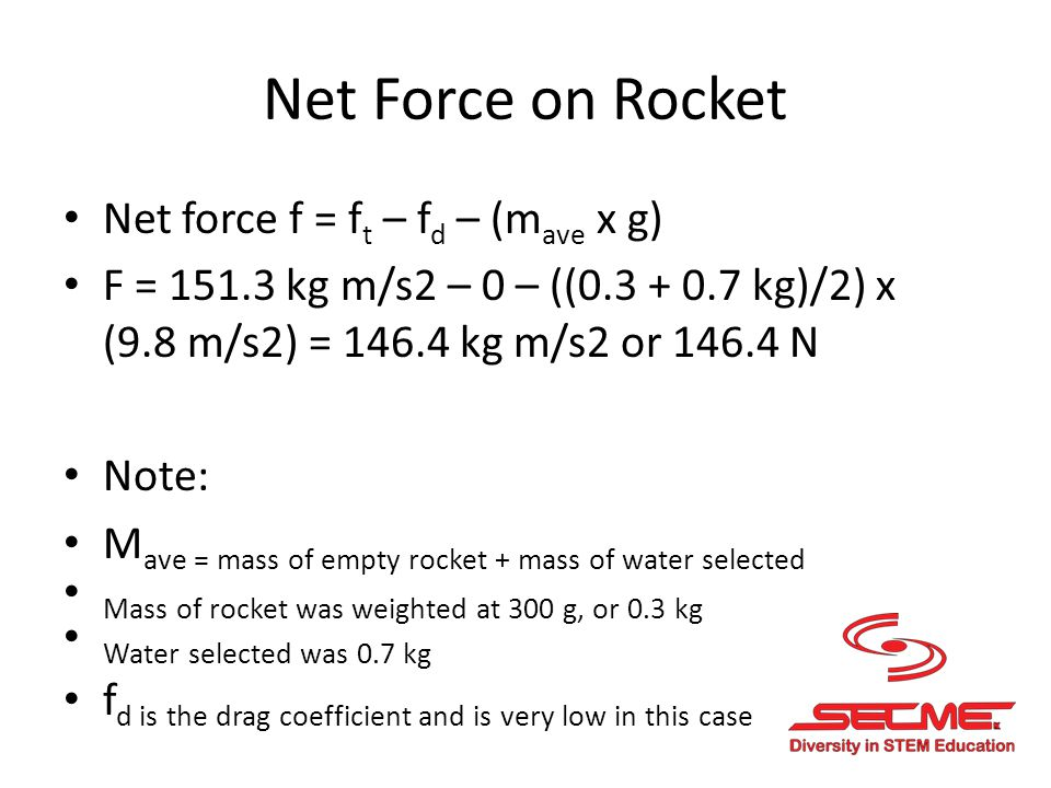 Net Force on Rocket Net force f = ft – fd – (mave x g)