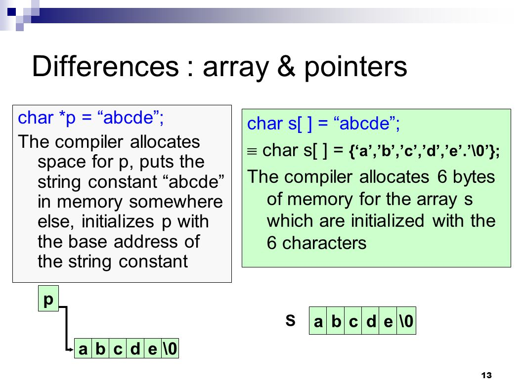 Differences : array & pointers
