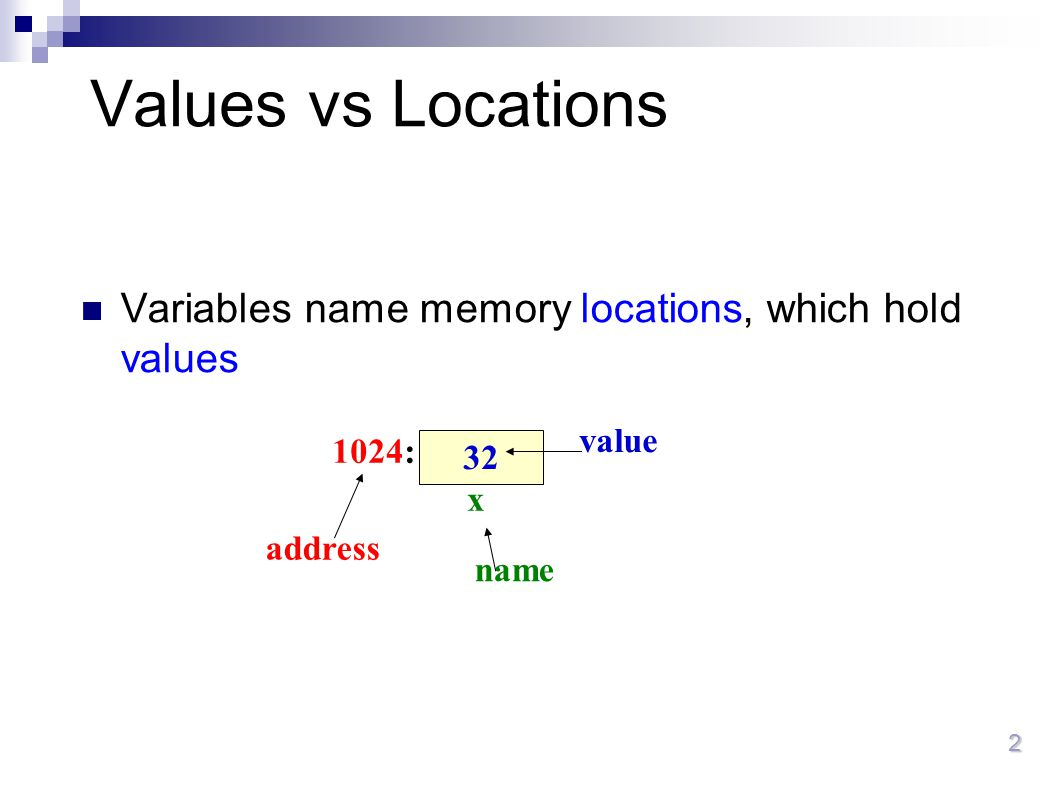 Values vs Locations Variables name memory locations, which hold values