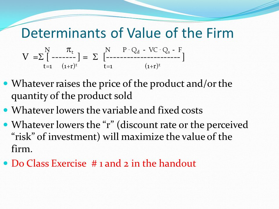 Determinants of Value of the Firm