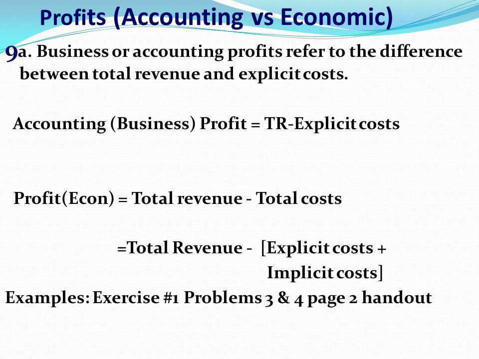 Profits (Accounting vs Economic)