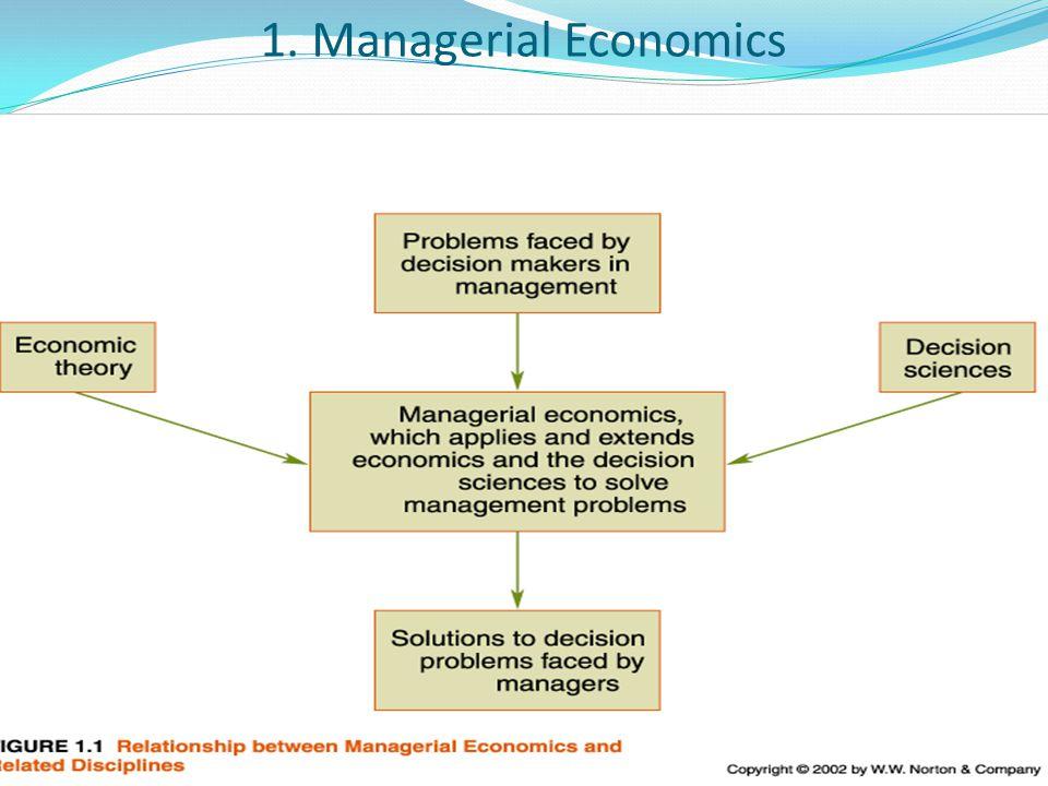 1. Managerial Economics