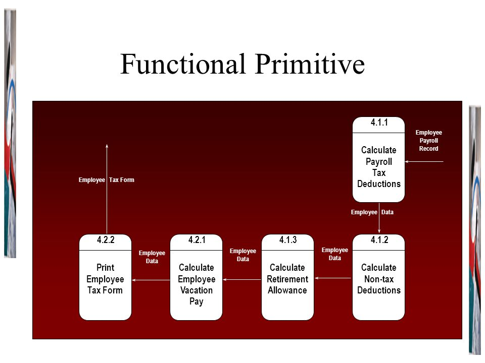 Functional Primitive 4.1.2 Calculate Non-tax Deductions 4.1.3