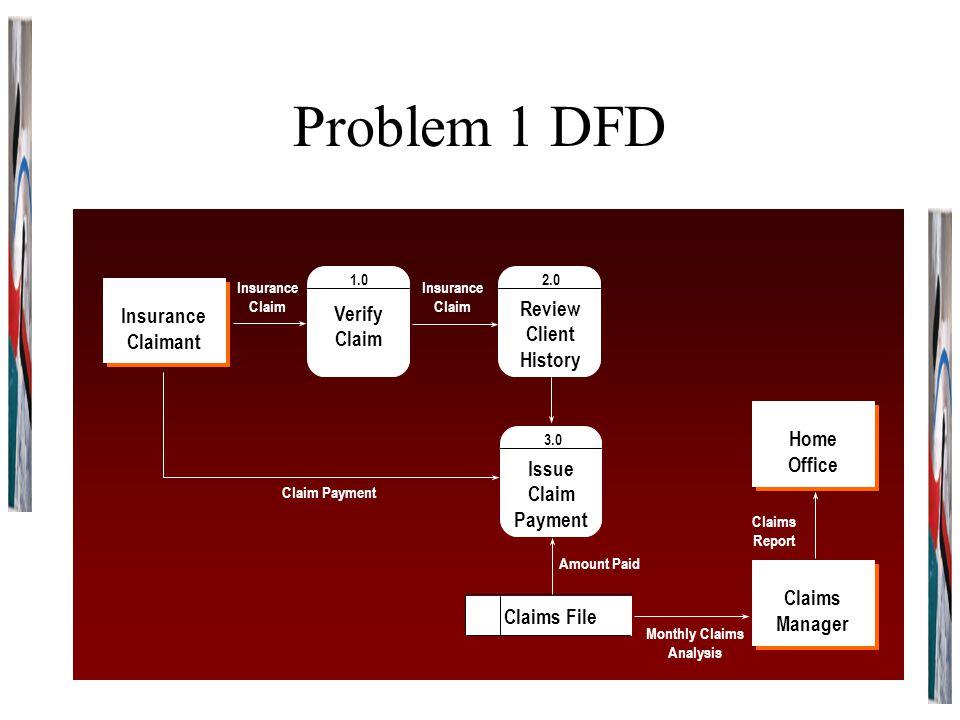 Problem 1 DFD Insurance Claimant Review Client History Verify Claim