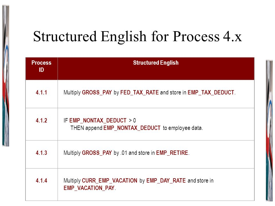 Structured English for Process 4.x